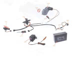 apc mini chopper wiring diagram submited images