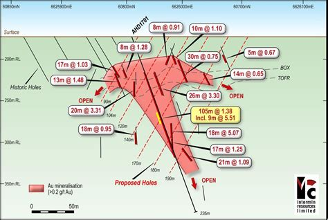 irc section 105 intermin resources limited asx irc initial drilling at