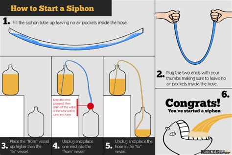How Is A how to siphon mikesbrewreview