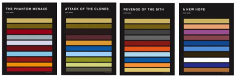 wars color scheme the colors of wars palettes fubiz media