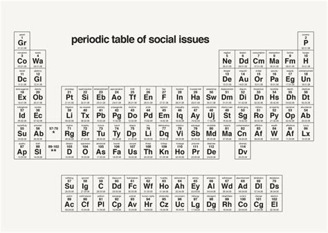 Periodic Table Printout Periodic Table Of Elements It S A Small Web