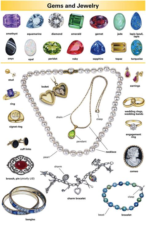quiz questions jewellery jewelry definition for english language learners from