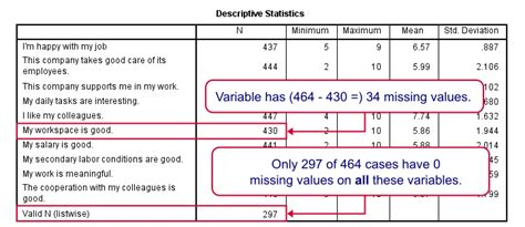 spss tutorial correlation and regression spss stepwise regression exle 2