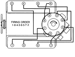 what is the firing order for 1998 vortec 5 7l engine no