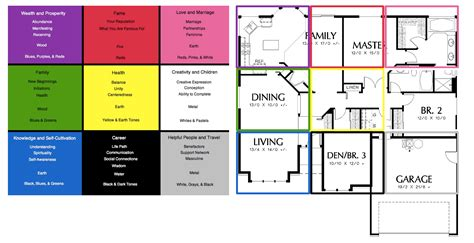 bedroom feng shui map feng shui bagua map