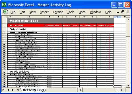Server Uptime Report Excel Template