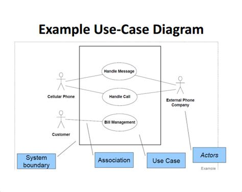 Use Diagram Template sle use diagram 13 documents in pdf word