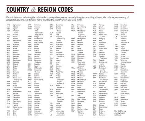 Country Code Lookup 3 Letter Country Codes Optimus 5 Search Image An Country Code The Most Brilliant In