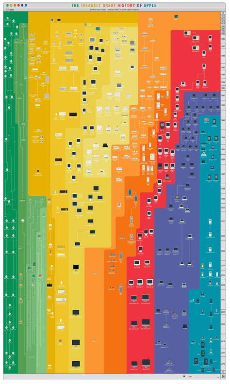 Arch Lab Architects information graphics examples of well designed software