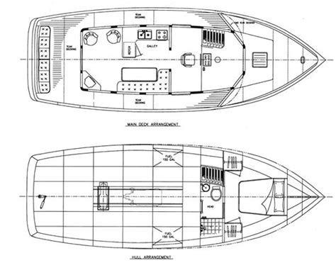 boat plans pdf how to diy pdf blueprint uk us ca