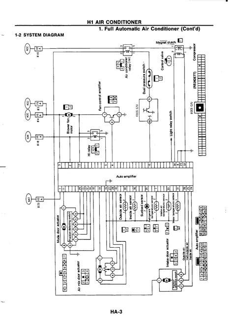 auto ac wiring diagram
