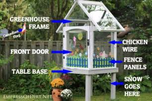36 Square Table Make A Mini Greenhouse From Old House Windows Empress Of
