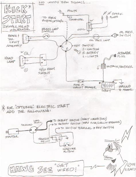 shovelhead wiring diagram wire diagram source information