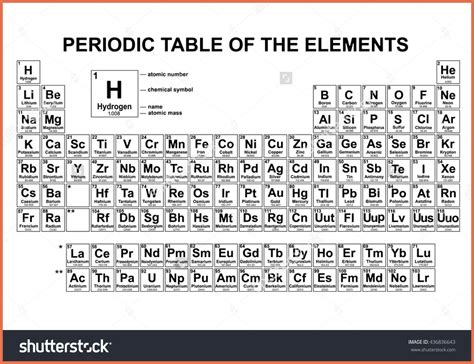 printable periodic table in black and white black and white periodic table bio exle