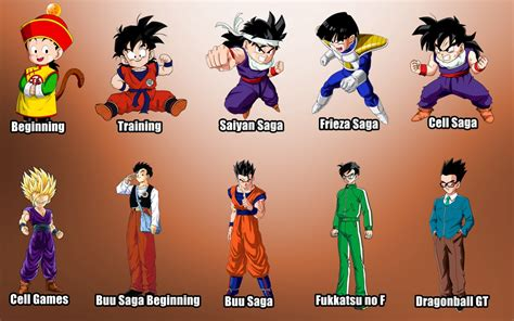 imagenes de goku ultima saga mir 225 la evoluci 243 n de los personajes de dragon ball taringa
