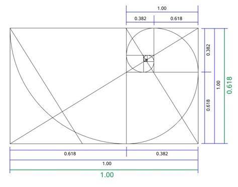grid layout ratio 32 best design golden ratio grids and layouts images on