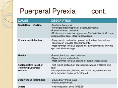 causes of fever after c section the puerperium normal and abnormal o warda