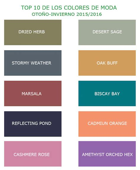 colores de ropa para invierno 2016 colores de moda oto 241 o invierno 2015 2016telas divinas