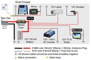 travel trailer battery wiring diagram travel free engine image for user manual