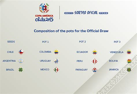 printable schedule copa america 2015 copa am 233 rica official website for chile 2015 is now live