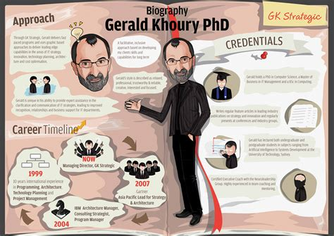 infographic for biography business infographics look to real world objects data