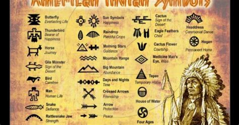 native american symbols what do they mean cherokee symbols and what they mean native american