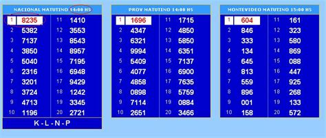 quiniela de anoche la nocturna loteria nacional resultados de hoy