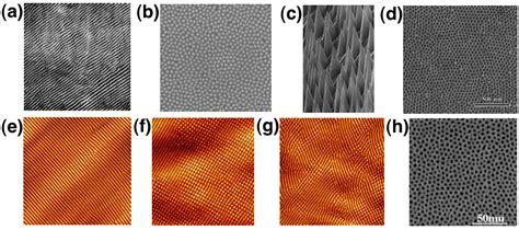 nanoscale pattern formation at surfaces r mark bradley physics