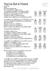 best of you chords the 25 best ukulele tabs ideas on ukulele
