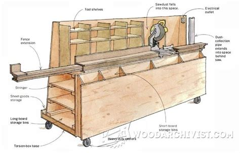 chop saw bench plans wood storage and miter saw stand plans miter saw tips
