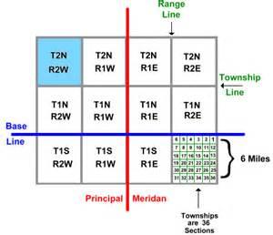 range map tutorial attala historical society