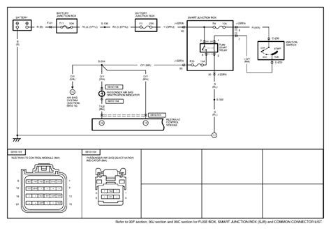 airbag switch box wiring diagram wiring diagram and