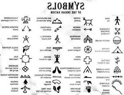 cherokee tribal tattoos and their meanings american tribal tattoos meanings www pixshark