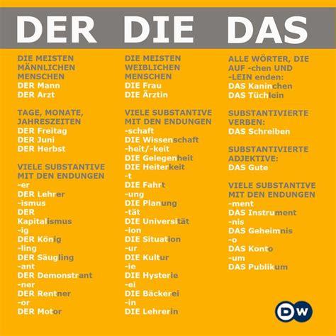 Die Besten 17 Ideen Zu Auf Deutsche
