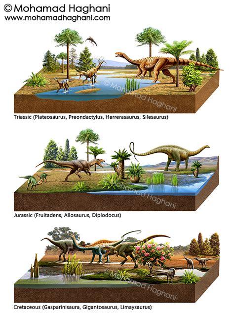 mesozoic era mesozoic triassic jurassic cretaceous by haghani on