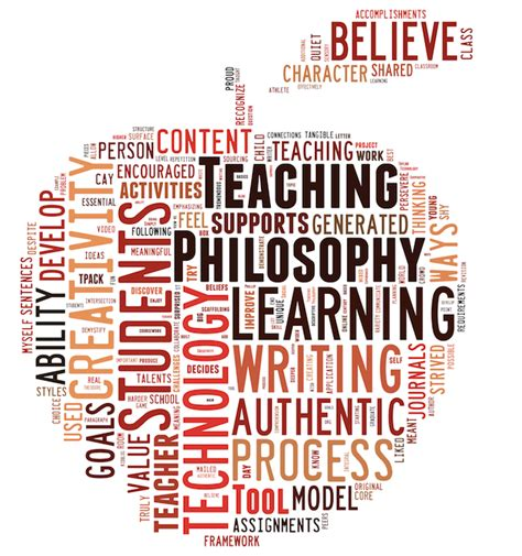 Beliefs About Teaching And Learning Essay by Language Gamesvocabulary And Resources