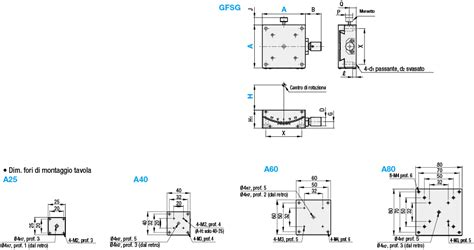 tavole goniometriche standard tavole goniometriche scorrevoli a coda di