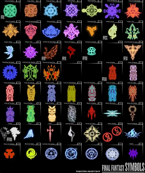 Colors And Meanings by Final Fantasy Symbols By Hechiceroo On Deviantart