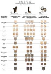 mac foundation color chart top mac foundation color comparison chart images for