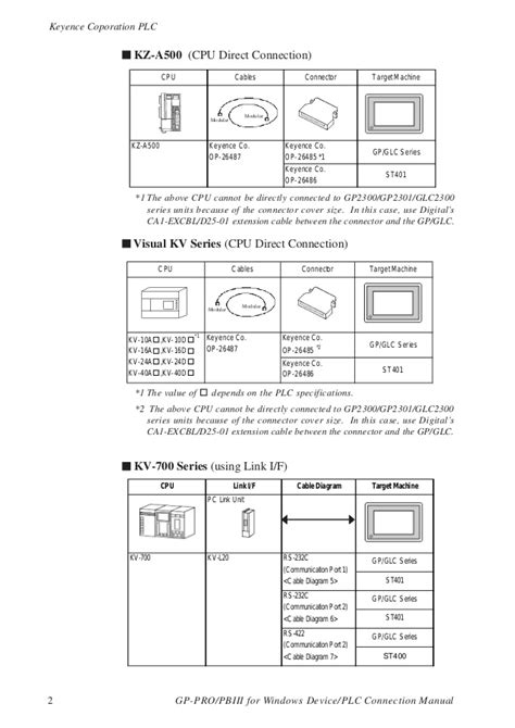 diagrams 720482 keyence nsor wire diagram system