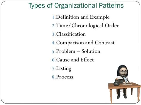 a topical pattern of speech organization has recognizing patterns of organization