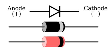 what are diodes made out of file diode pinout en fr svg wikimedia commons