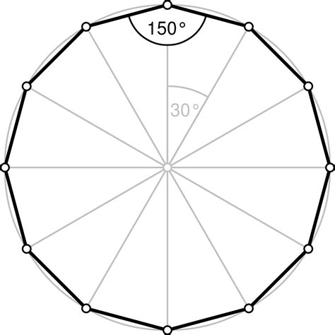 How Many Interior Angles Does A Decagon by Dodecagon