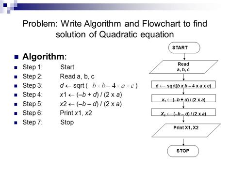 c programs with algorithms and flowcharts algorithm and flowchart for c programs 28 images c