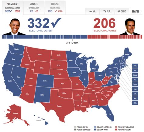 us map states electoral votes a for proportional electoral vote allocation by
