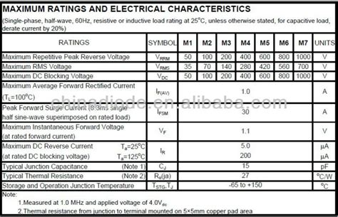 diode m7 datasheet m1 m2 m3 m4 m4 m5 m6 m7 smd diode m7 rectifier diode buy m7 diode m7 rectifier diode m7