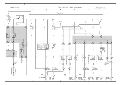 2006 toyota power sliding door fuse wiring diagrams