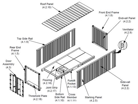 How To Become A Home Interior Designer by Shipping Container Dimensions For Homes