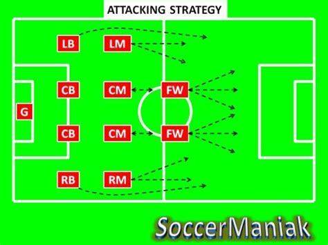 4 1 4 x 5 1 2 card template 4 4 2 soccer formation