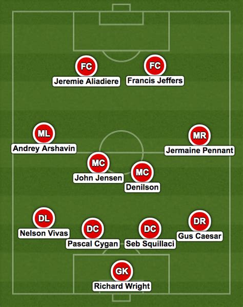 arsenal xi arsenal vs man united worst xi which of these fantasy